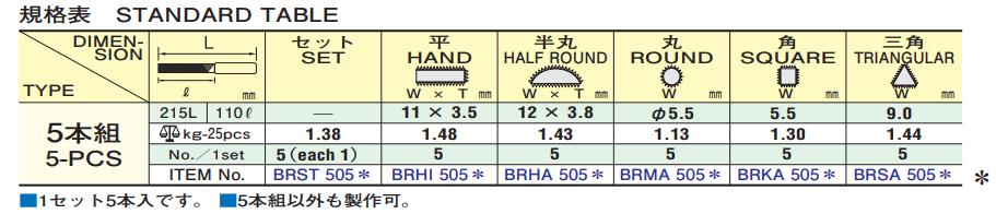 BRIGHT-900(DIE SINKERS TYPE) 660