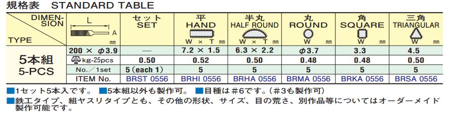BRIGHT-900(PRECISION NEEDLE TYPE)    670